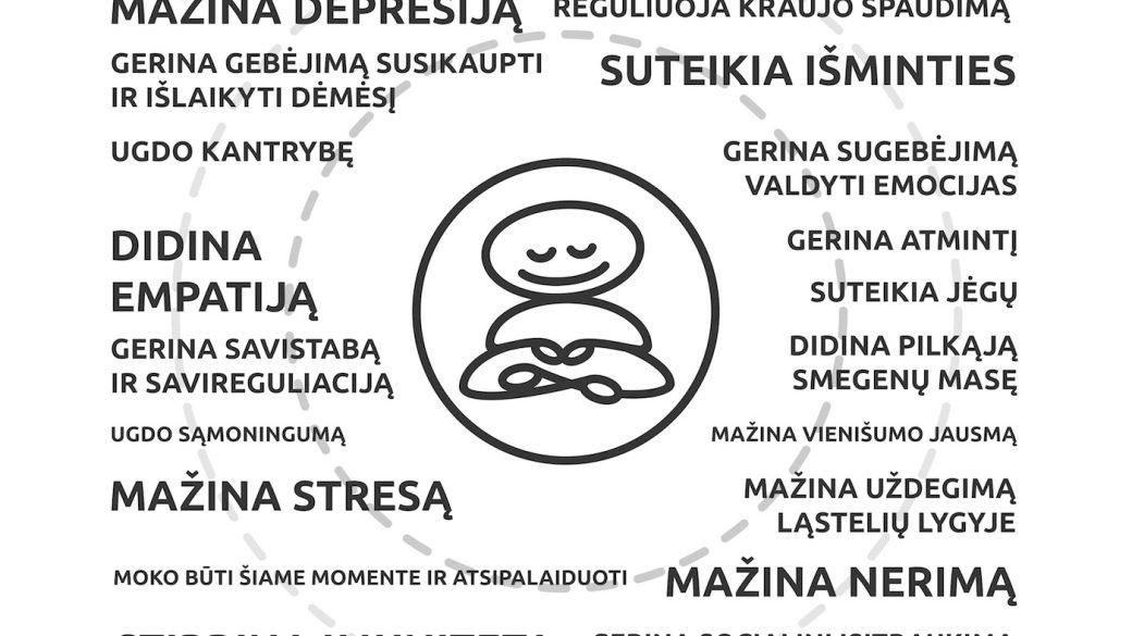 Meditacijos nauda