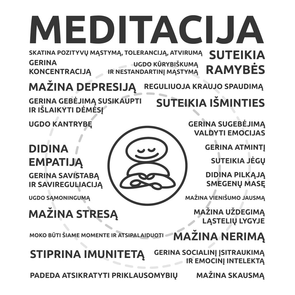 Mediatcijos nauda